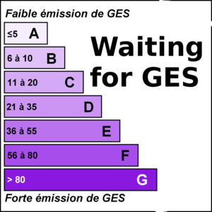 ges_waiting
